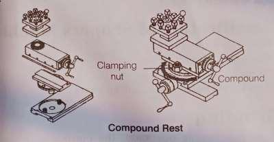Compound_Rest