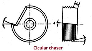 Circular chaser Capstan & turret lathe