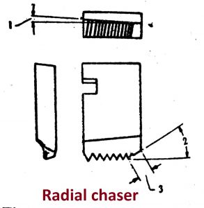 Radial chaser Capstan & turret lathe