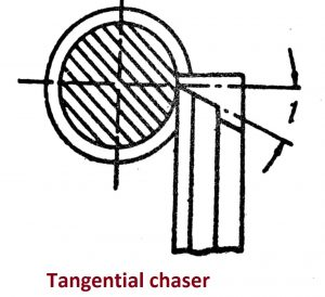 Tangential chaser Capstan & turret lathe