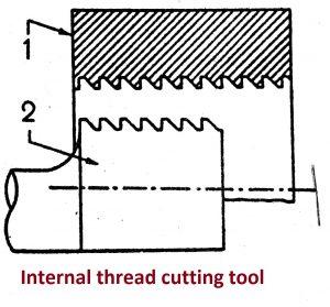 Internal thread cutting tool Capstan & turret lathe