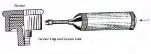 Grease Cup and Grease Gun