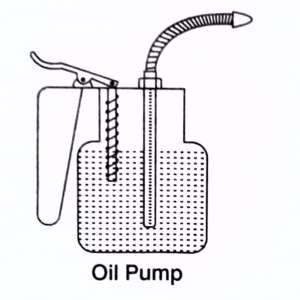 Lubricant | Purposes, Properties, Classification, Selection, Methods