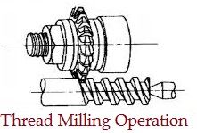 Thread_Milling_Operation