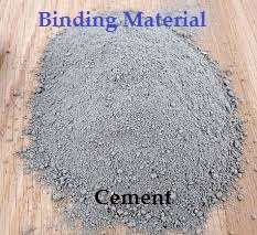 Cement || Definition, Introduction, Types, Composition and Tests