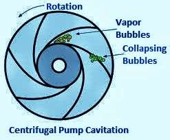 Centrifugal_Pump_Cavitation