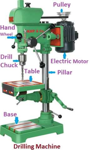 Drilling Machine    Definition, Types, Parts, Operation, Application & Tools