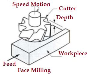 Face_Milling