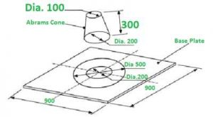 Concrete || Definition, Components, Types, Properties, Grade & Tests