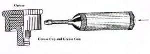 Grease Cup and Grease Gun