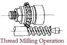 Thread_Milling_Operation