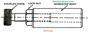 Capstan and Turret Lathe-Introduction, Working, Advantage, Difference