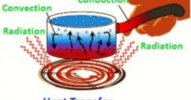 Heat Transfer || Definition, Modes, Conduction, Convection & Radiation