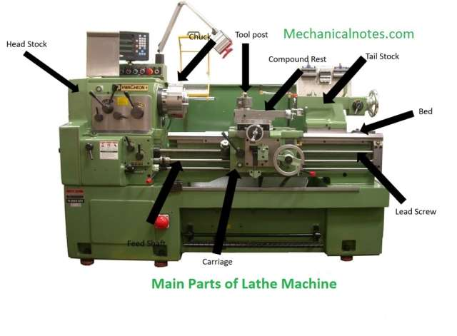 Lathe Machine-Introduction, Working Principle, Parts, Operation, Specification