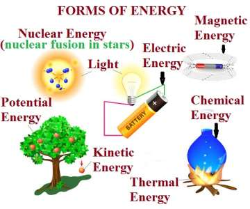 Forms_of_Energy