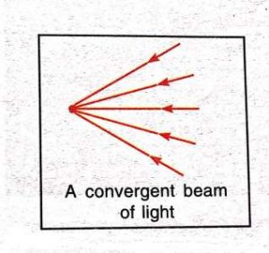 Convergent_Beam_of_Light