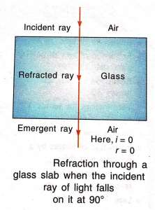 Laws_of_Refraction