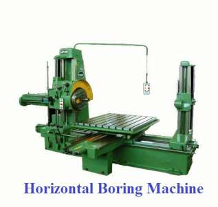 Boring Machine || Definition, Types, Parts, Operation & Size