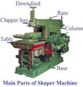 Shaper Machine | Definition, Types, Parts, Operations & Size